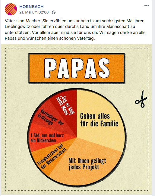 Pauschalisierende Aussagen über Papas von Hornbach