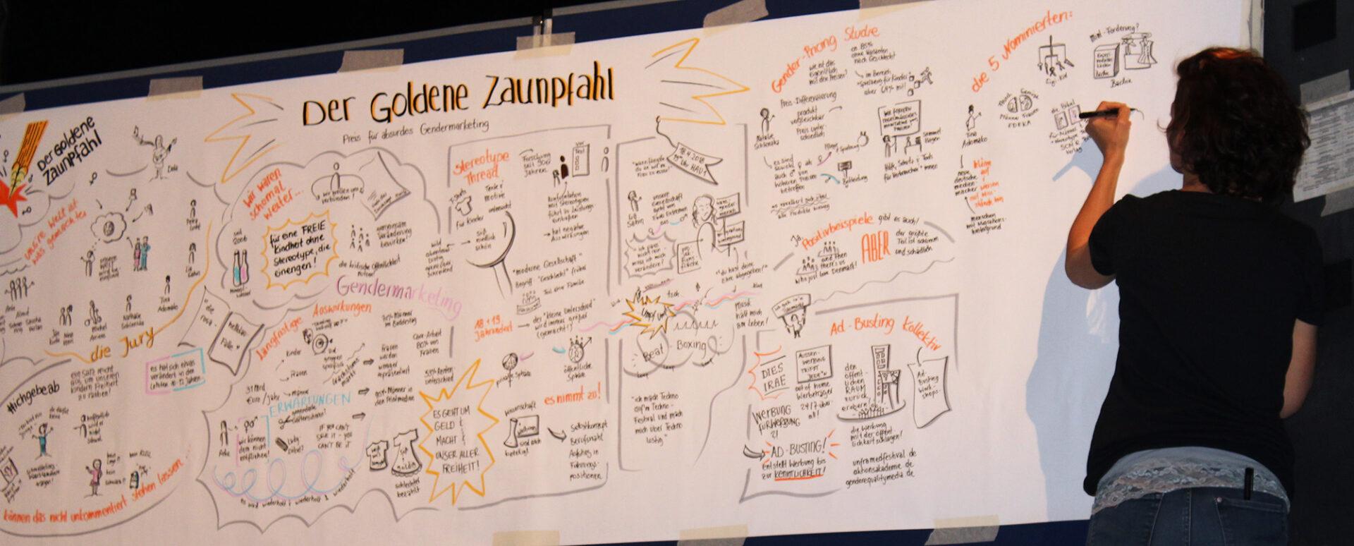Katrin Faensen zeichnet (Graphic Recording)