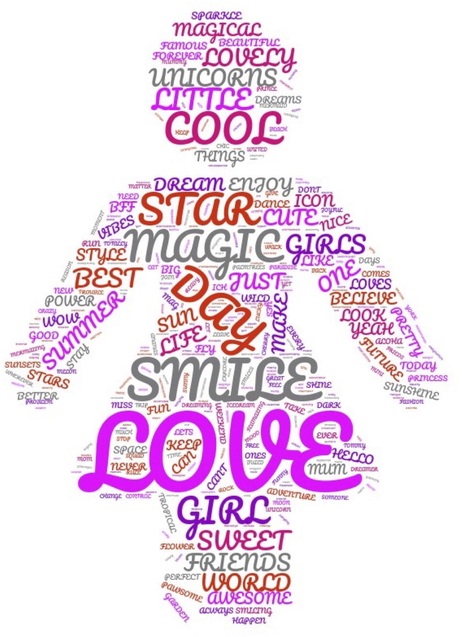 """Wortwolke der häufigsten Aufschriften auf Shirts, die an die Zielgruppe """"Mädchen"""" vermarket werden. Ins Auge fallen Wörter wie love, day, sweet, smile, star, friends, girl, summer."""